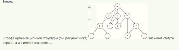В графе организационной структуры (см. рисунок ниже) значения статуса вершин а и с имеют значения
