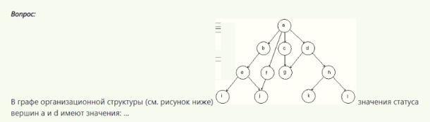 В графе организационной структуры (см. рисунок ниже)значения статуса вершин and имеют значения