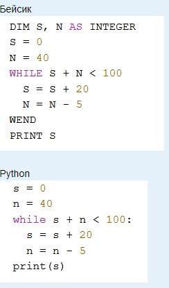 Запишите число, которое будет напечатано в результате выполнения следующей программы. Для Вашего удобства программа представлена на четырех языках программирования